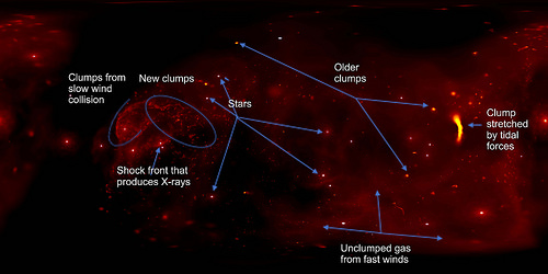 Center of the Milky Way Galaxy, annotated